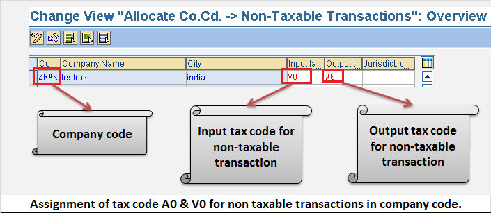 Why assign tax code V0 & A0 as default tax code for non taxable