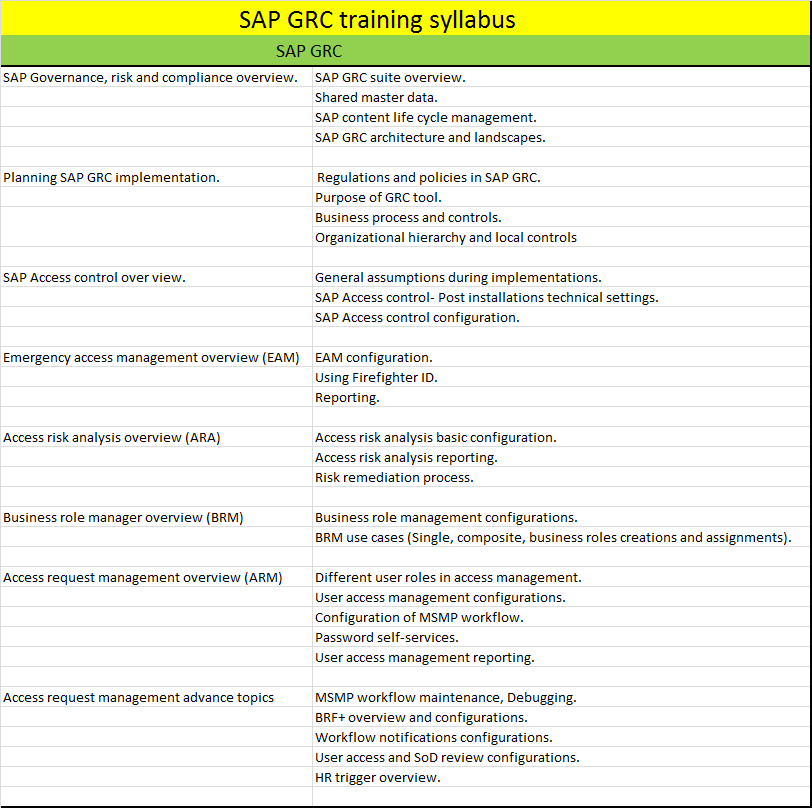 Classroom training on SAP GRC 12 0 by working professional with 6